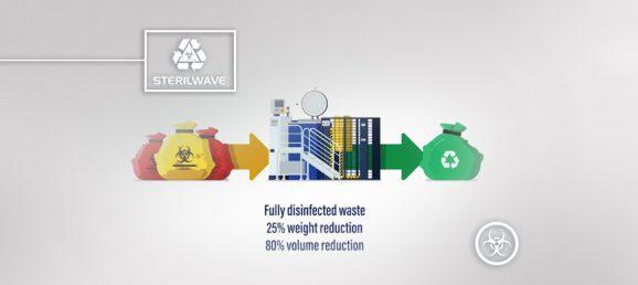 news_sterilwave-innovative-solution-biohazardous-waste-management-microwave-technology